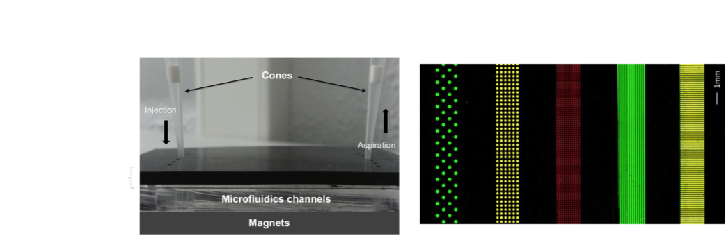 Inking by microfluidics